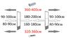 Акустомагнитная противокражная система Alarma MOBI