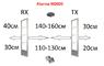 Радиочастотная противокражная система M2000
